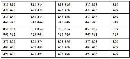 Разбиение исходной матрицы 9x9 на блоки размера 2x2